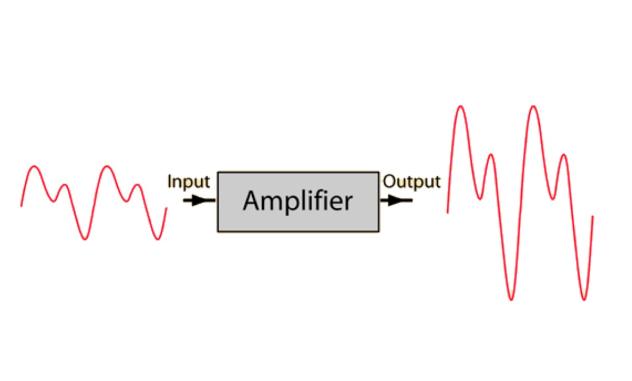 amp-effect